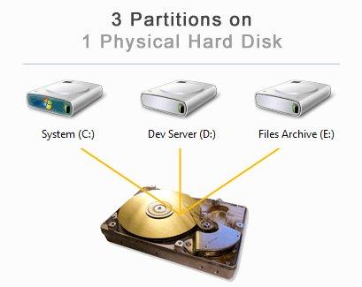 hard-disk-partition