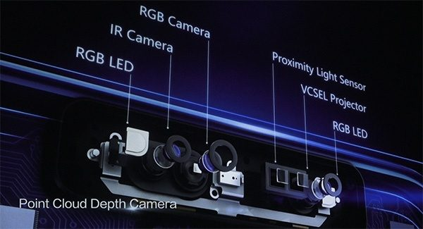 Huawei-Point-Cloud-Depth-Camera